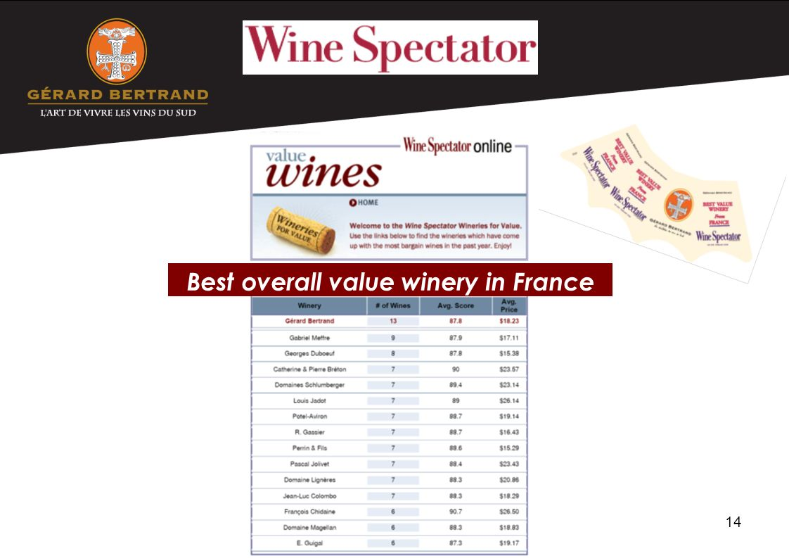Best overall value winery in France