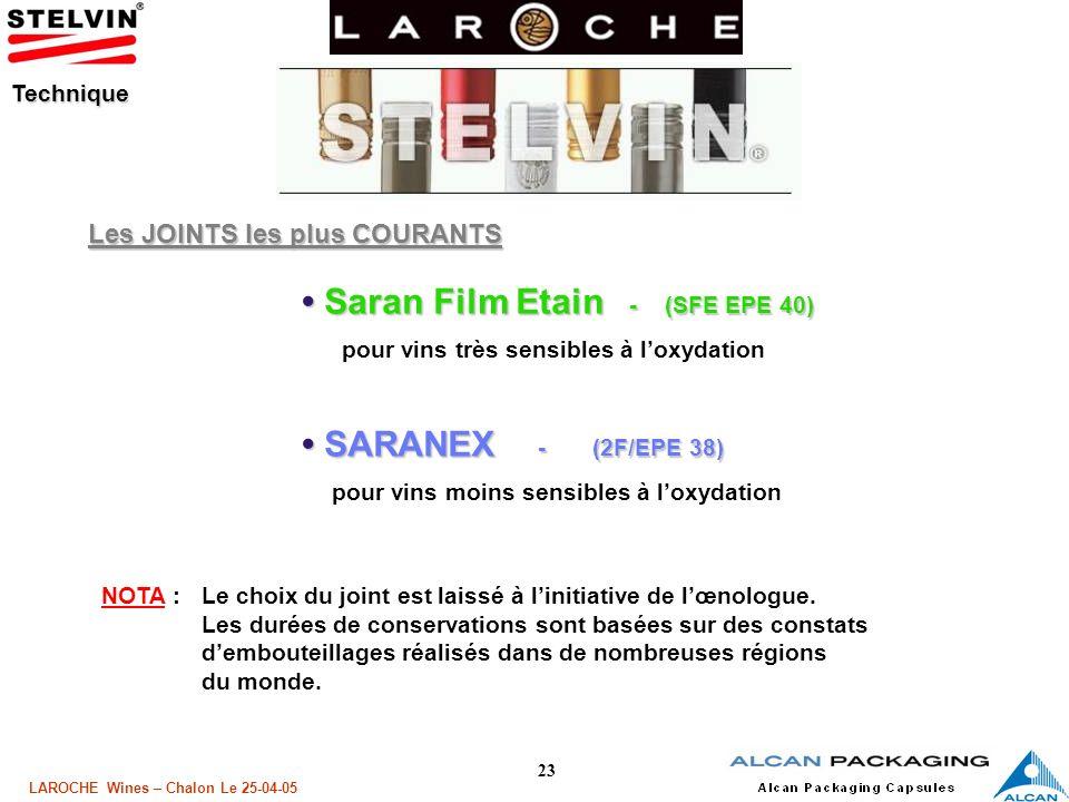 • Saran Film Etain - (SFE EPE 40)