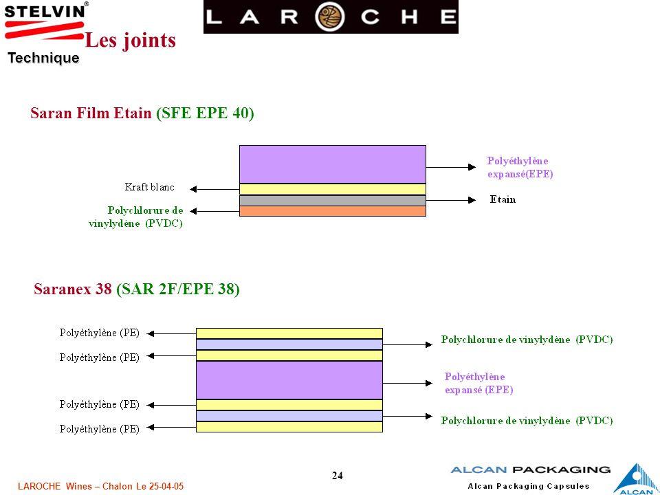 Les joints Saran Film Etain (SFE EPE 40) Saranex 38 (SAR 2F/EPE 38)