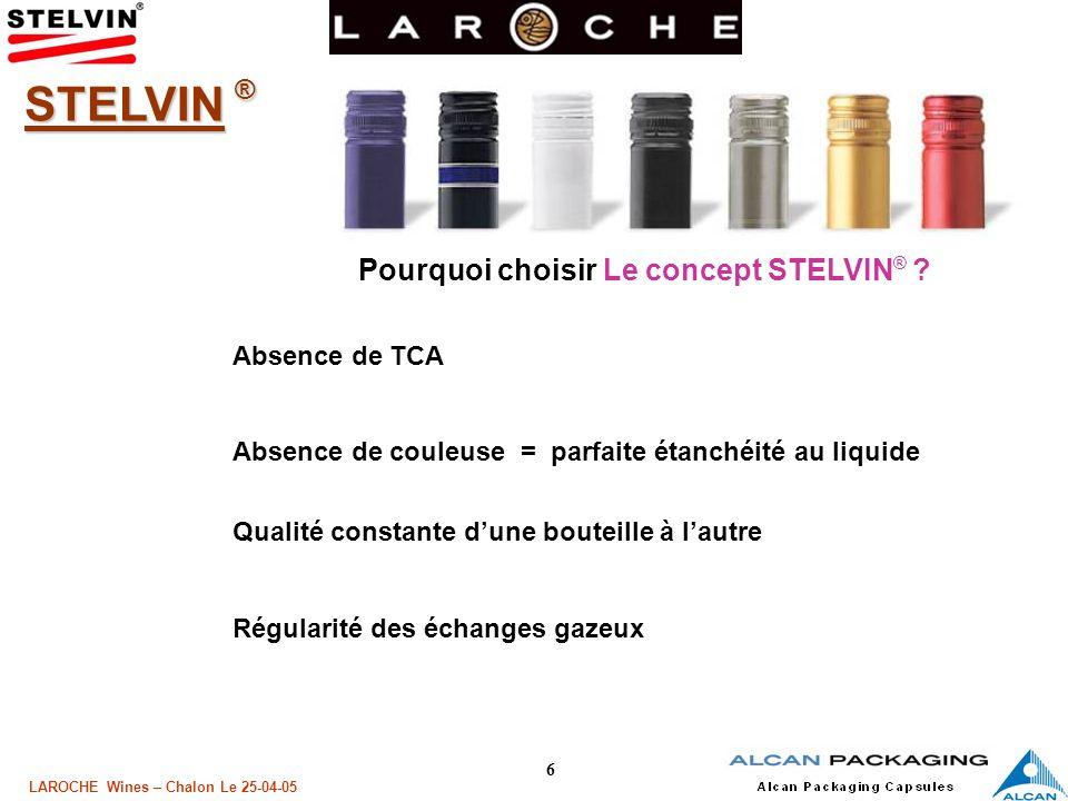 Pourquoi choisir Le concept STELVIN®