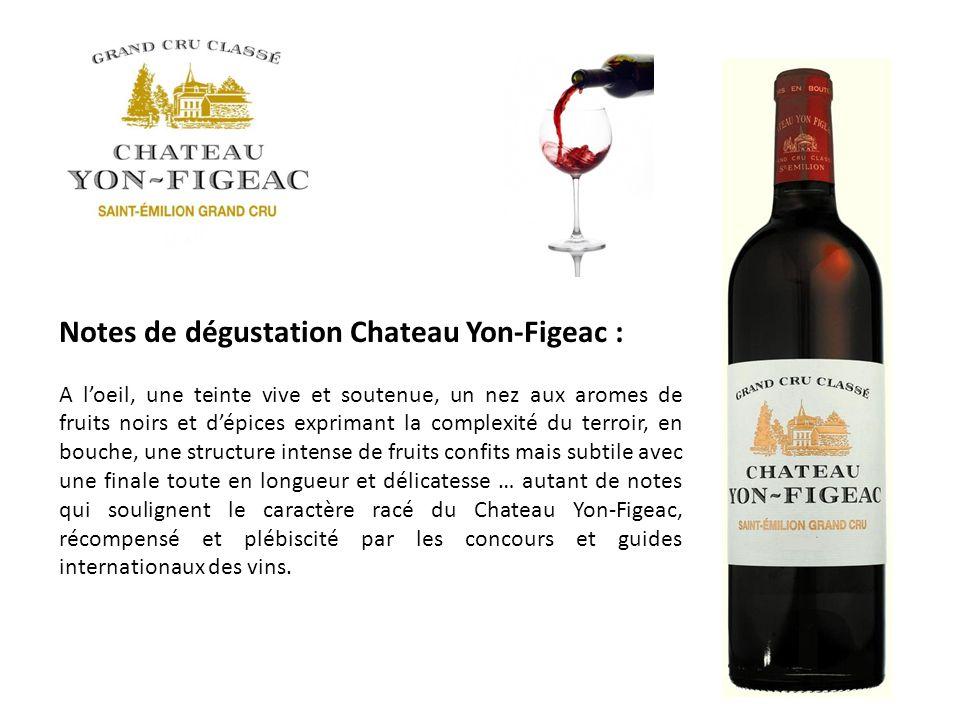 Notes de dégustation Chateau Yon-Figeac :