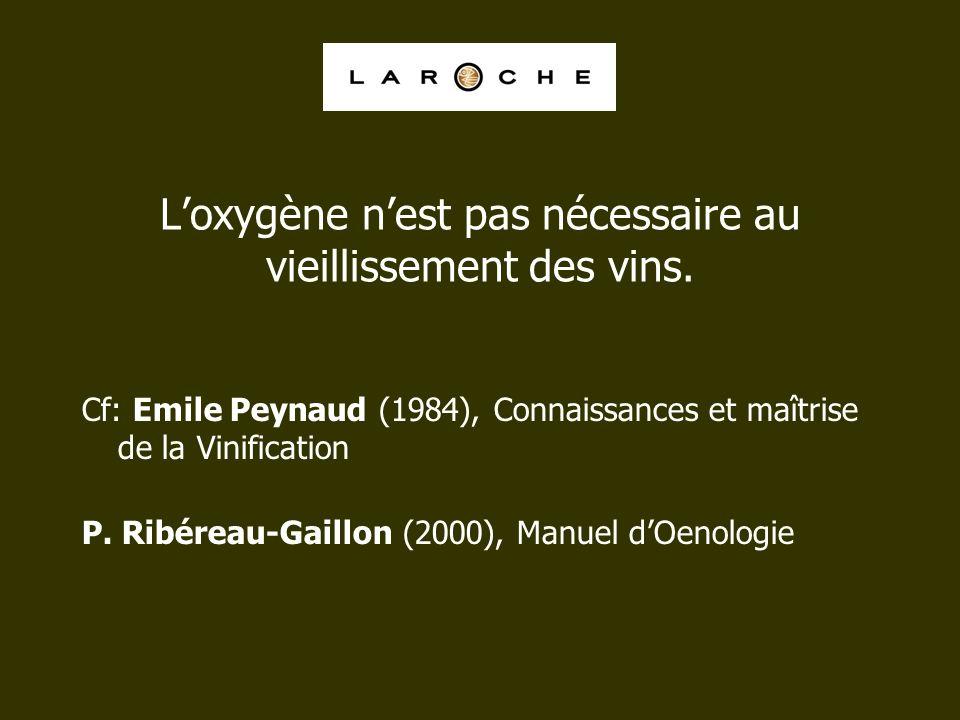 L'oxygène n'est pas nécessaire au vieillissement des vins.
