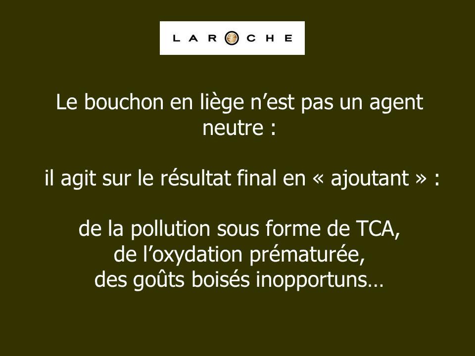 Le bouchon en liège n'est pas un agent neutre : il agit sur le résultat final en « ajoutant » : de la pollution sous forme de TCA, de l'oxydation prématurée, des goûts boisés inopportuns…