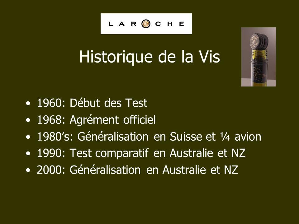 Historique de la Vis 1960: Début des Test 1968: Agrément officiel