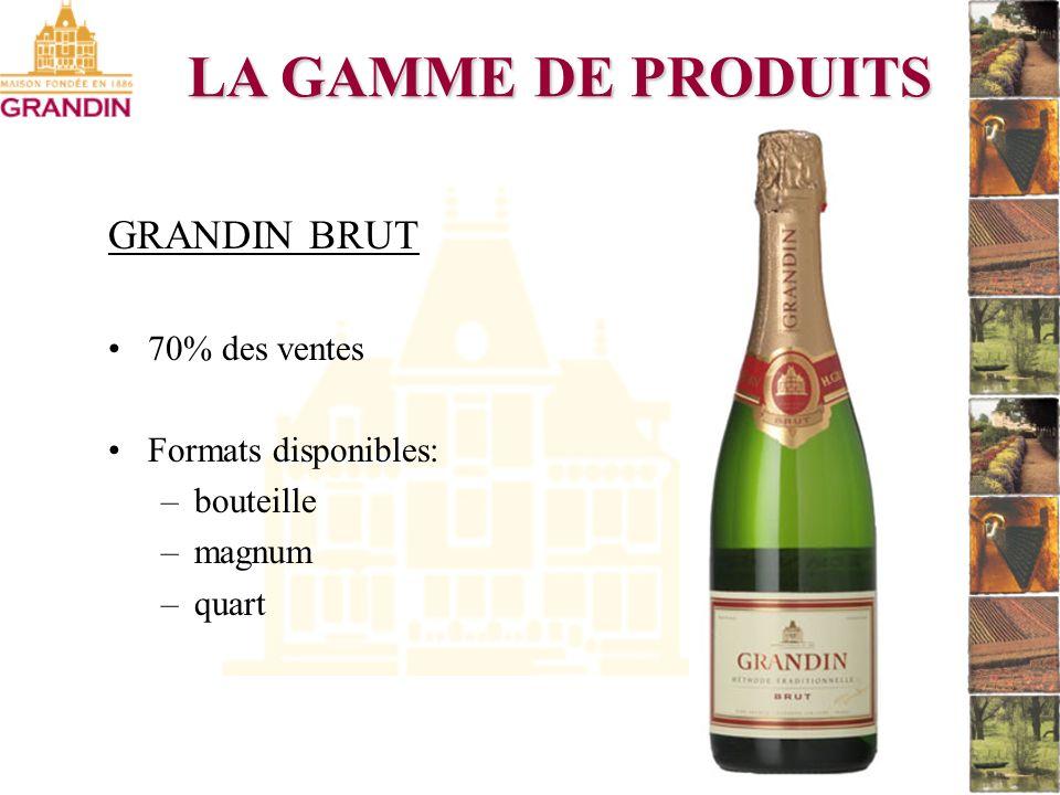 LA GAMME DE PRODUITS GRANDIN BRUT 70% des ventes Formats disponibles: