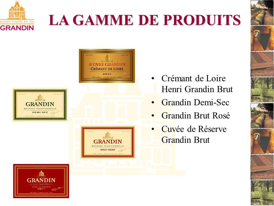 LA GAMME DE PRODUITS Crémant de Loire Henri Grandin Brut