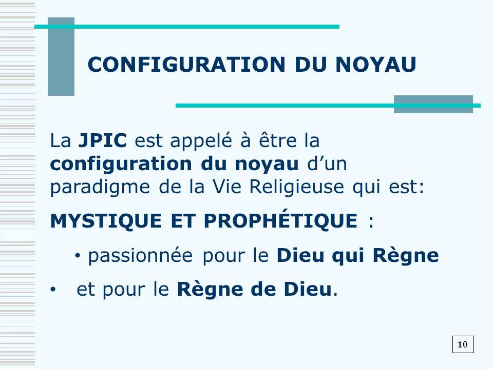 CONFIGURATION DU NOYAU
