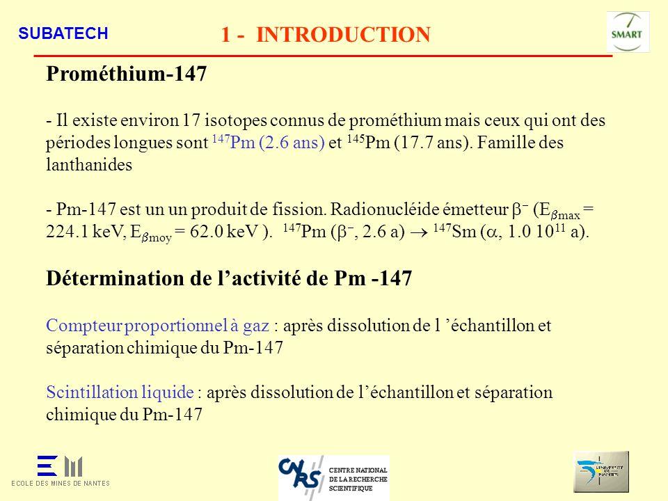 Détermination de l'activité de Pm -147