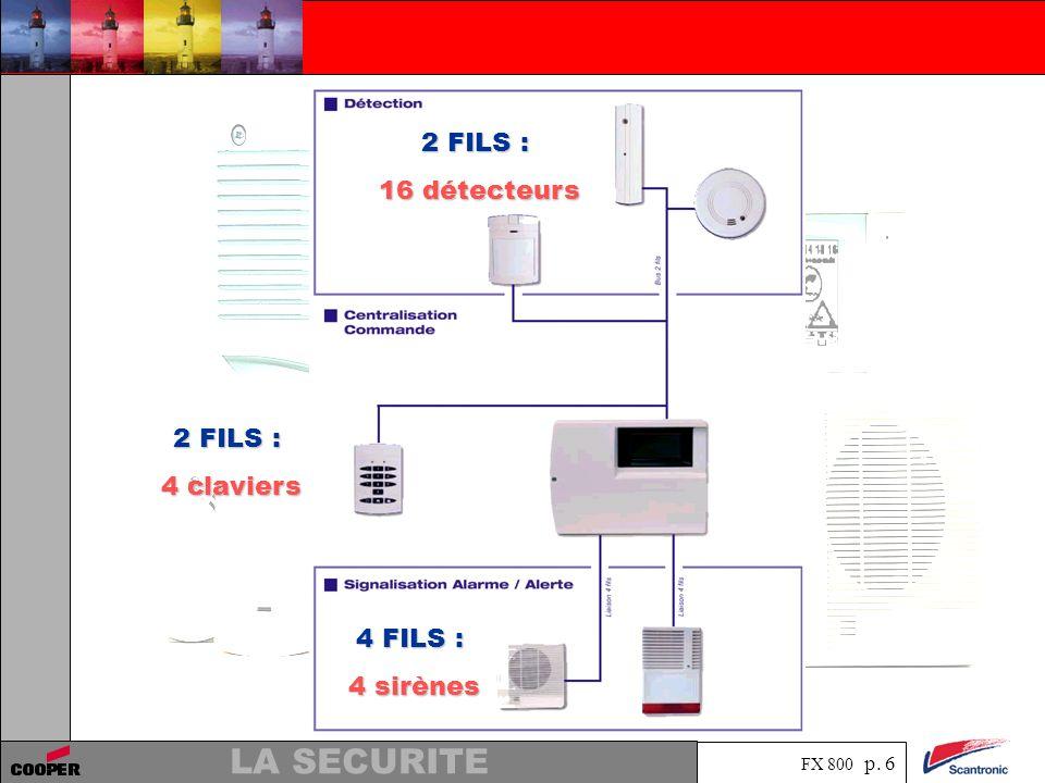 2 FILS : 16 détecteurs 2 FILS : 4 claviers 4 FILS : 4 sirènes