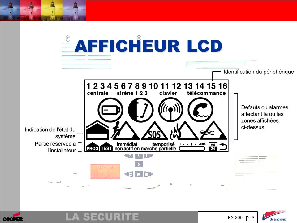 AFFICHEUR LCD