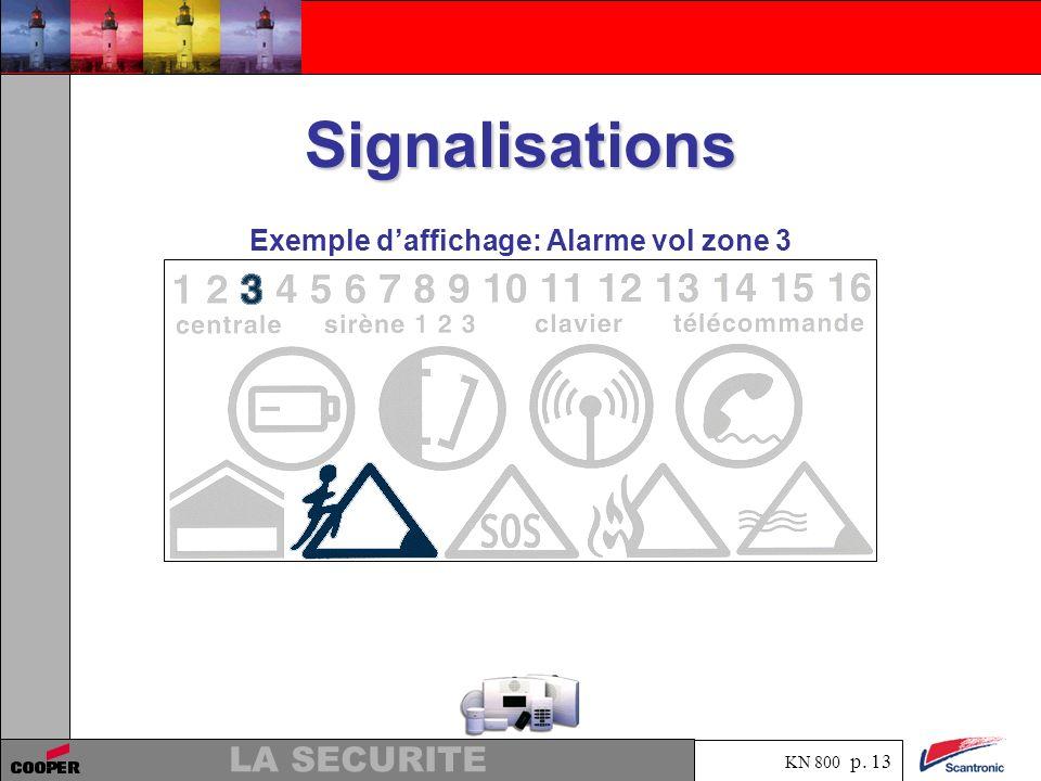 Exemple d'affichage: Alarme vol zone 3