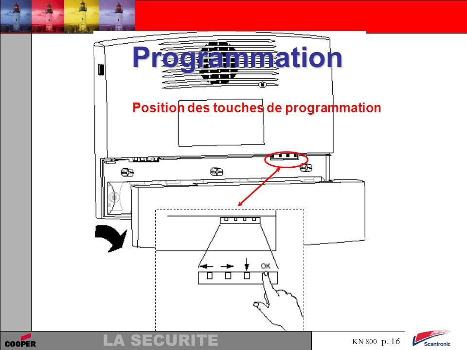Position des touches de programmation