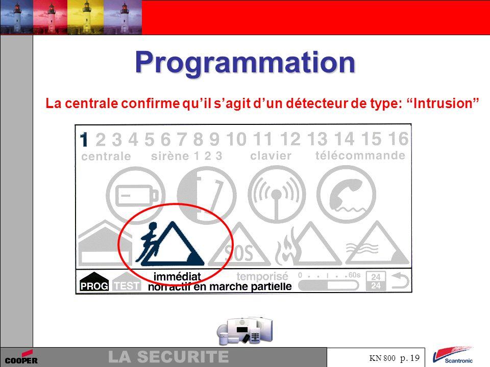 La centrale confirme qu'il s'agit d'un détecteur de type: Intrusion