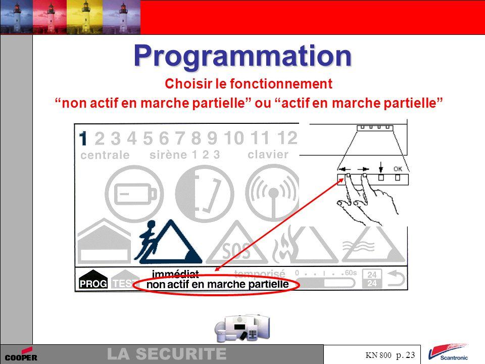 Programmation Choisir le fonctionnement