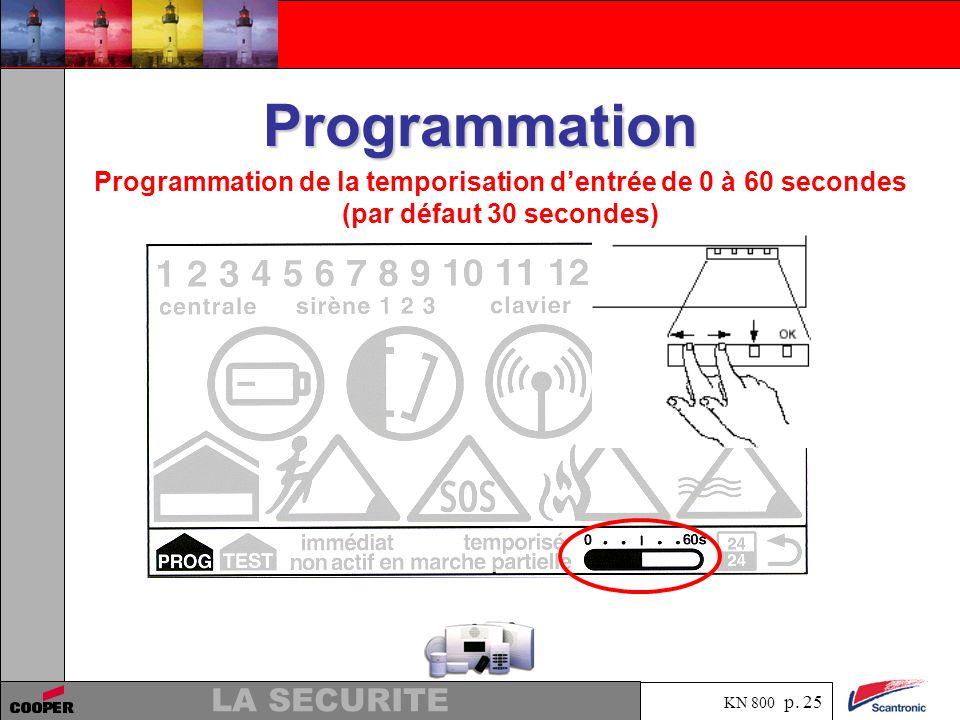 Programmation Programmation de la temporisation d'entrée de 0 à 60 secondes (par défaut 30 secondes)