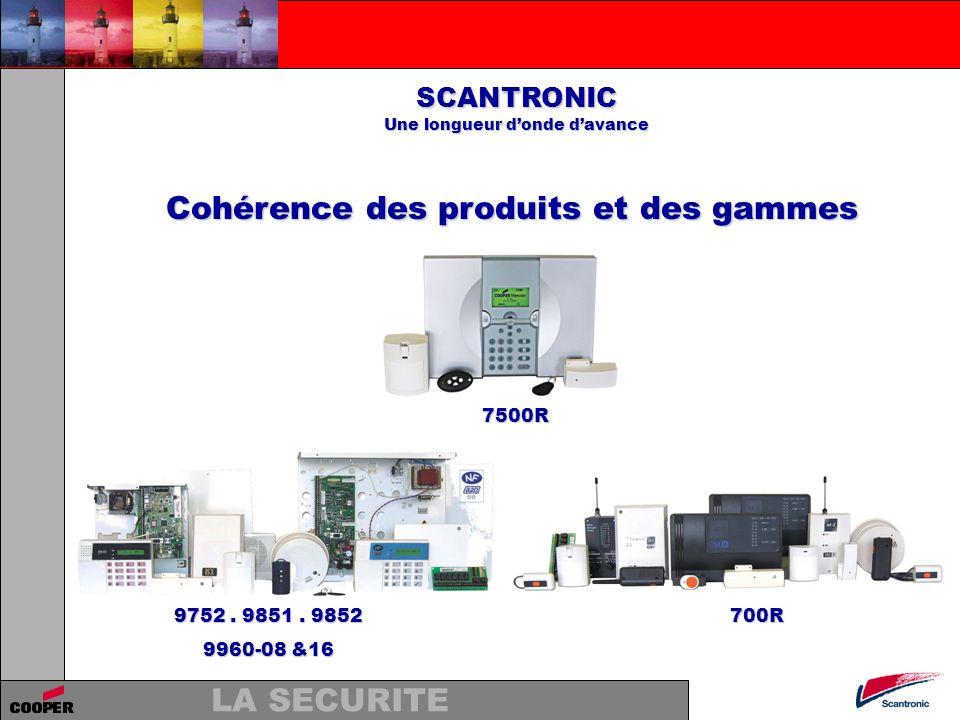 Cohérence des produits et des gammes