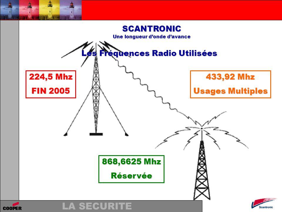 Les Fréquences Radio Utilisées