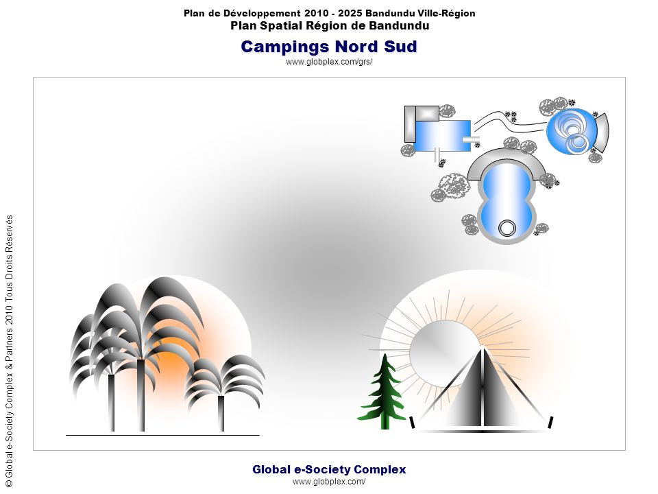 Campings Nord Sud www.globplex.com/grs/