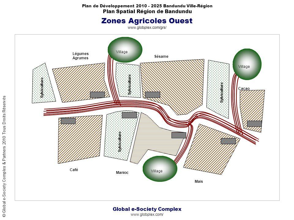 Zones Agricoles Ouest www.globplex.com/grs/