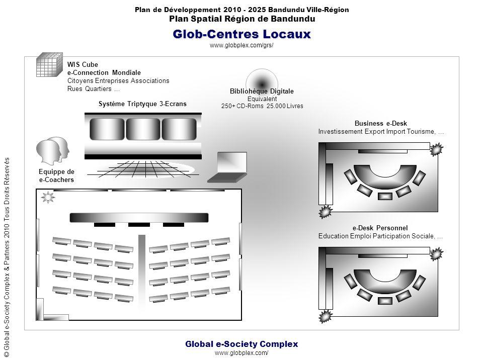 Système Triptyque 3-Ecrans