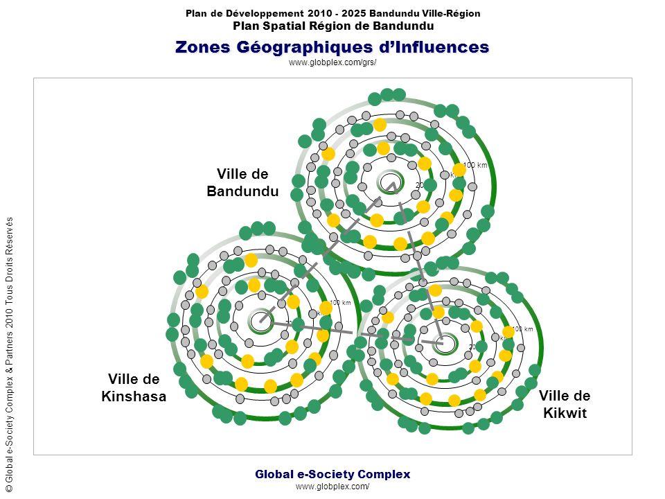 Zones Géographiques d'Influences www.globplex.com/grs/