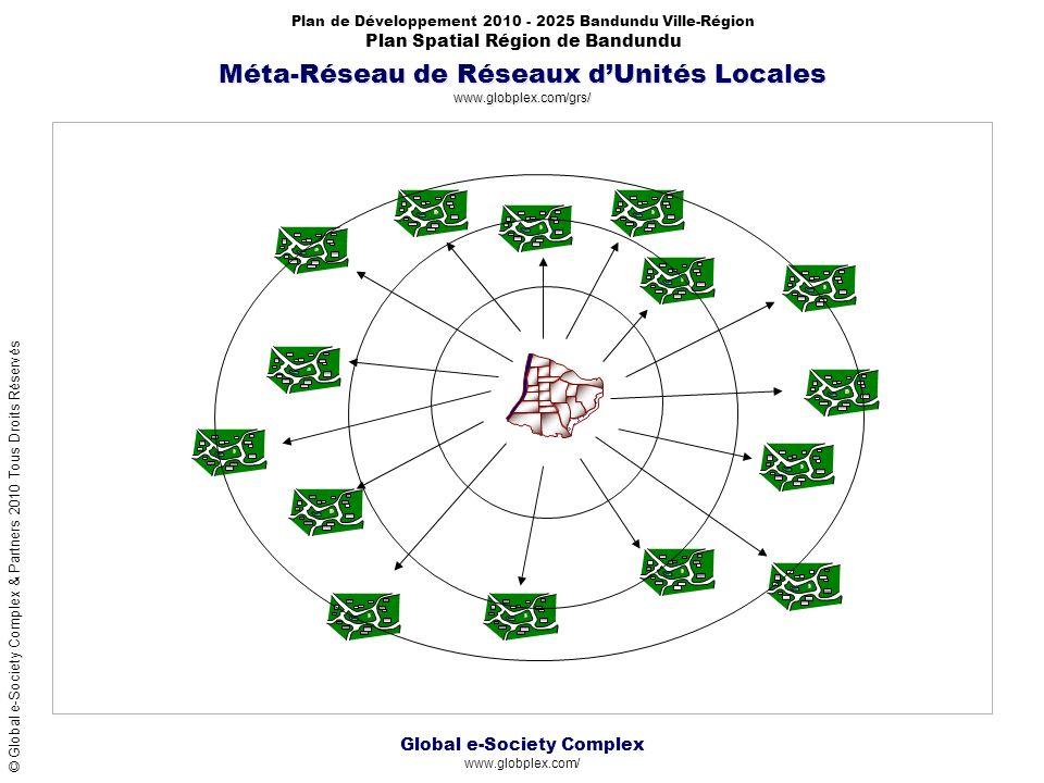 Méta-Réseau de Réseaux d'Unités Locales www.globplex.com/grs/