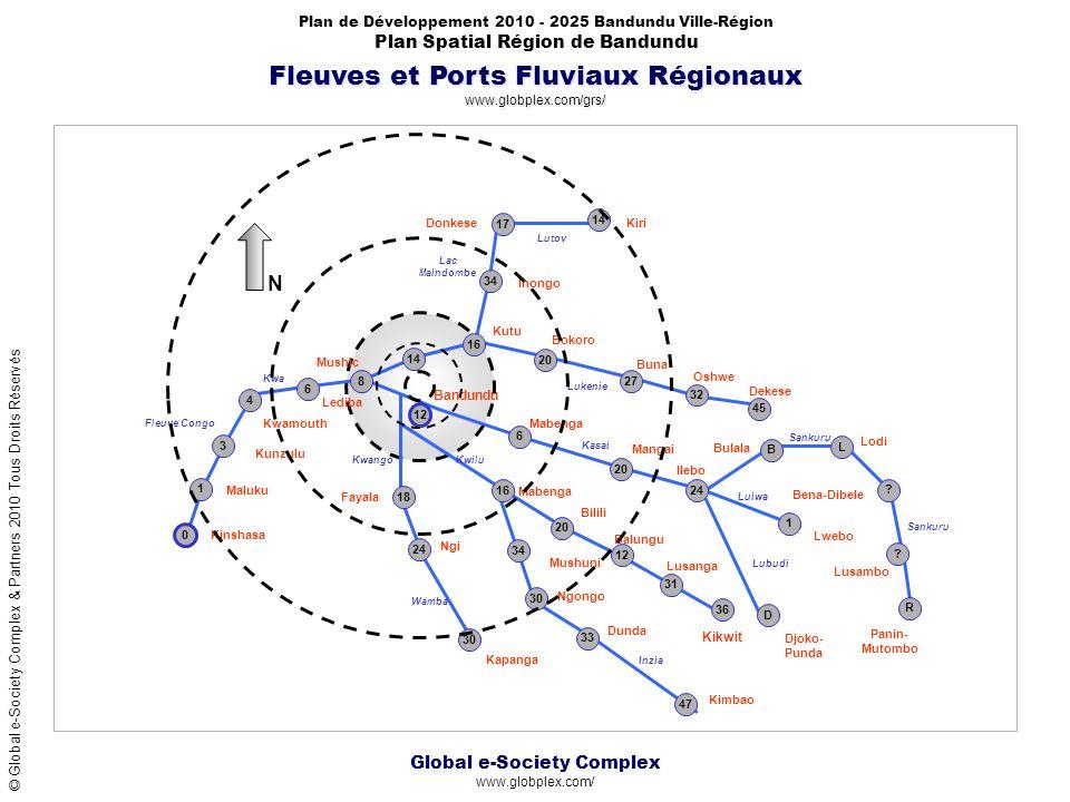 Fleuves et Ports Fluviaux Régionaux www.globplex.com/grs/