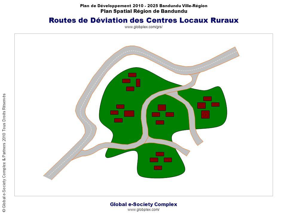 Routes de Déviation des Centres Locaux Ruraux www.globplex.com/grs/