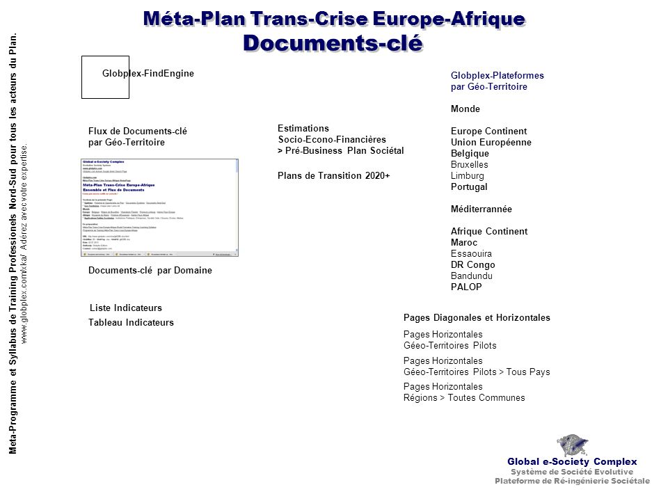Documents-clé Méta-Plan Trans-Crise Europe-Afrique Globplex-FindEngine