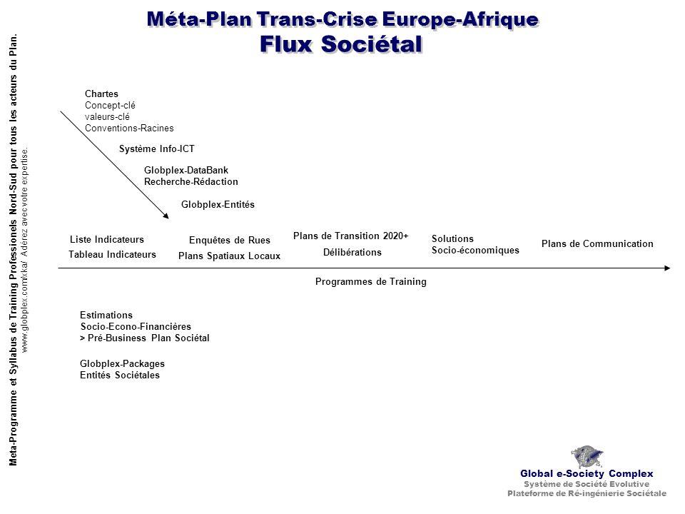 Flux Sociétal Méta-Plan Trans-Crise Europe-Afrique