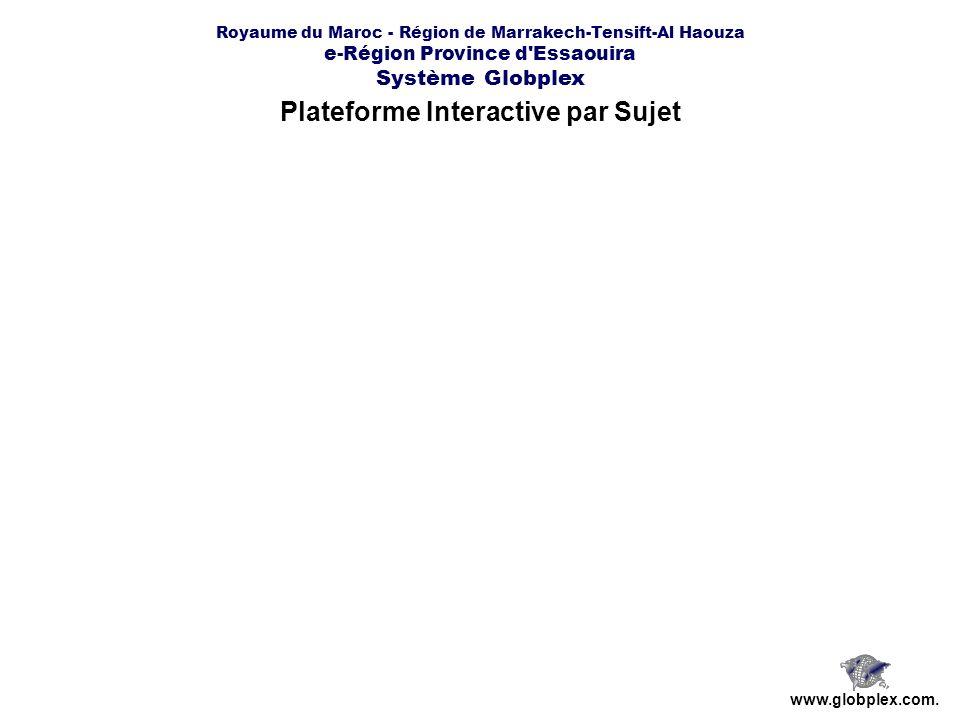 Plateforme Interactive par Sujet