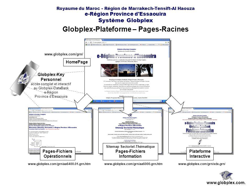 Globplex-Plateforme – Pages-Racines Sitemap Sectoriel-Thématique