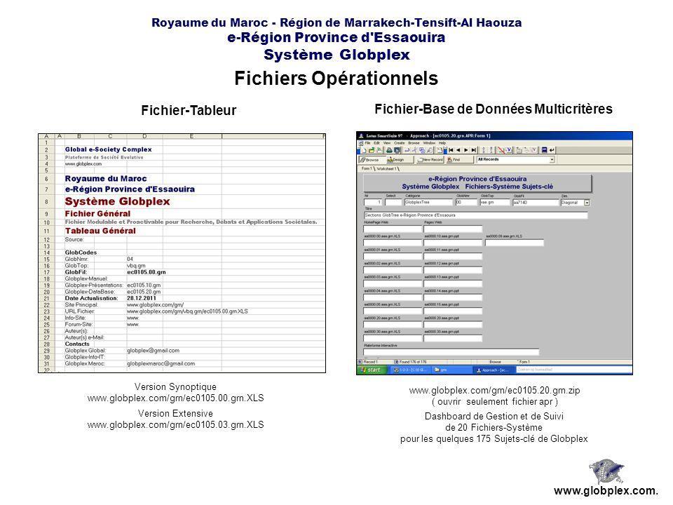 Fichiers Opérationnels Fichier-Base de Données Multicritères