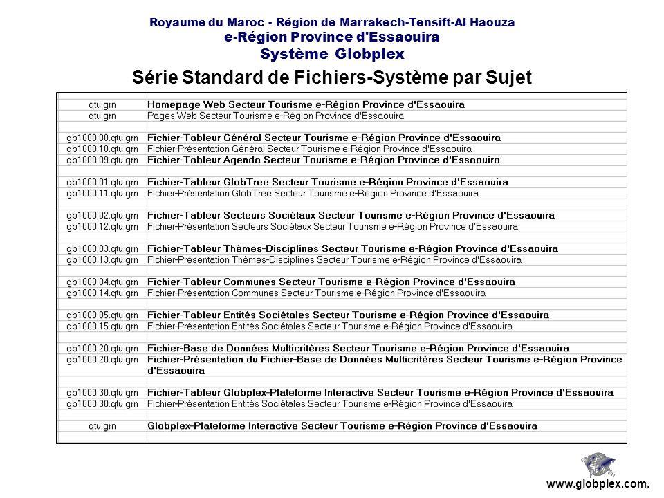 Série Standard de Fichiers-Système par Sujet