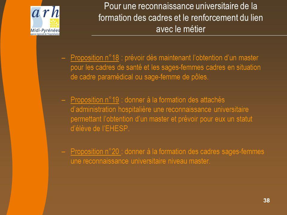 Journee regionale rh 19 novembre ppt video online t l charger - Grille indiciaire cadre de sante paramedical ...
