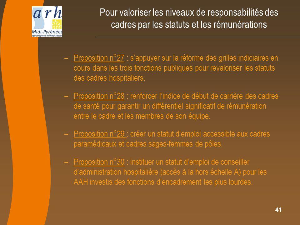Journee regionale rh 19 novembre ppt video online t l charger - Nouvelle grille indiciaire cadre de sante ...