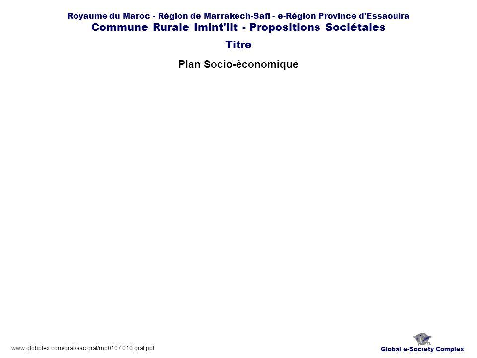 Plan Socio-économique