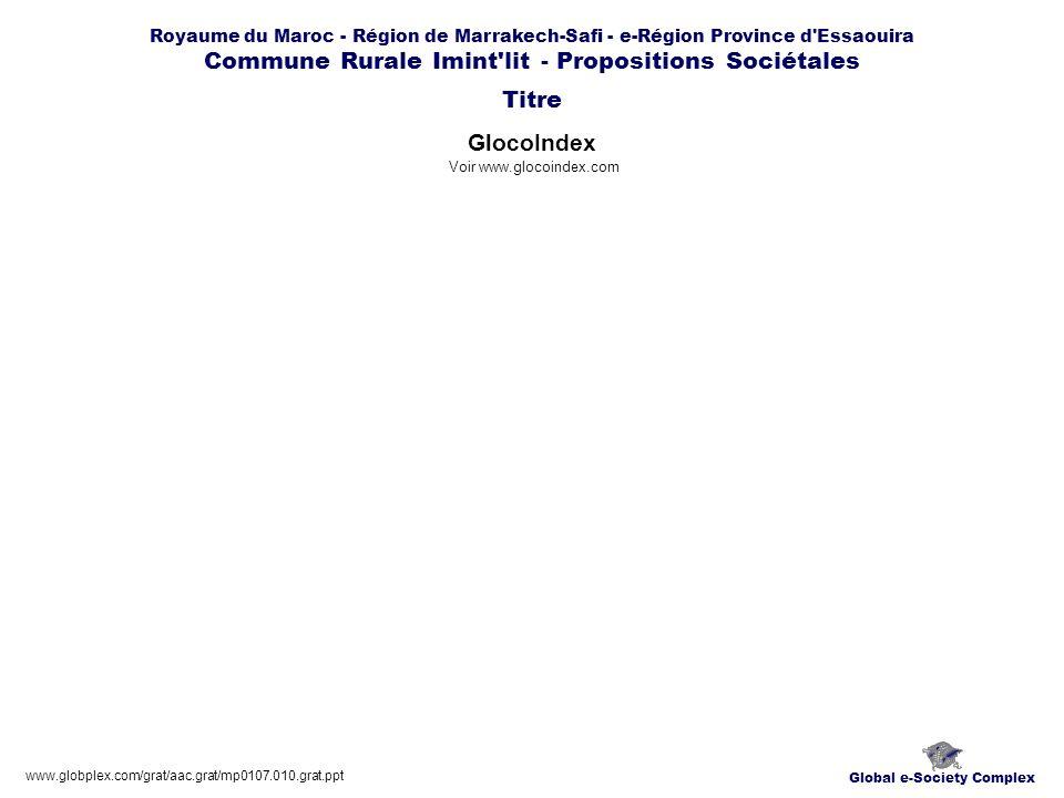 Royaume du Maroc - Région de Marrakech-Safi - e-Région Province d Essaouira Commune Rurale Imint lit - Propositions Sociétales