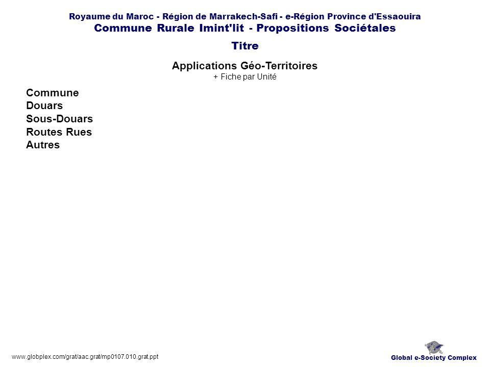 Applications Géo-Territoires + Fiche par Unité