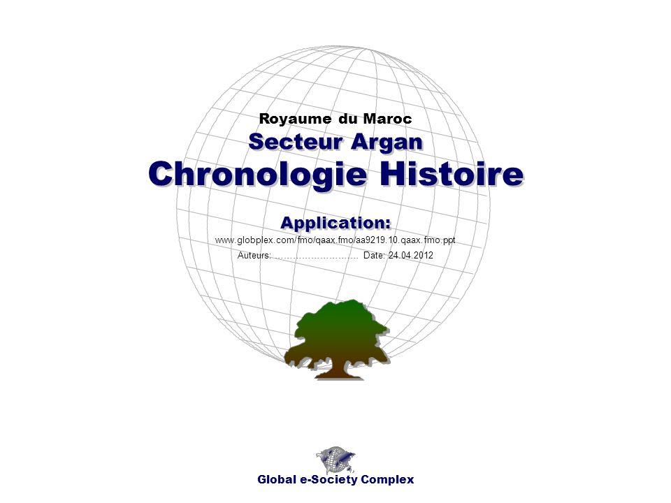 Chronologie Histoire Secteur Argan Application: Royaume du Maroc