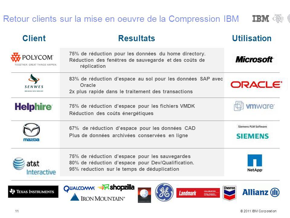 Retour clients sur la mise en oeuvre de la Compression IBM