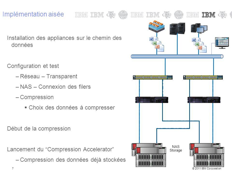 Implémentation aisée Installation des appliances sur le chemin des données. Configuration et test.