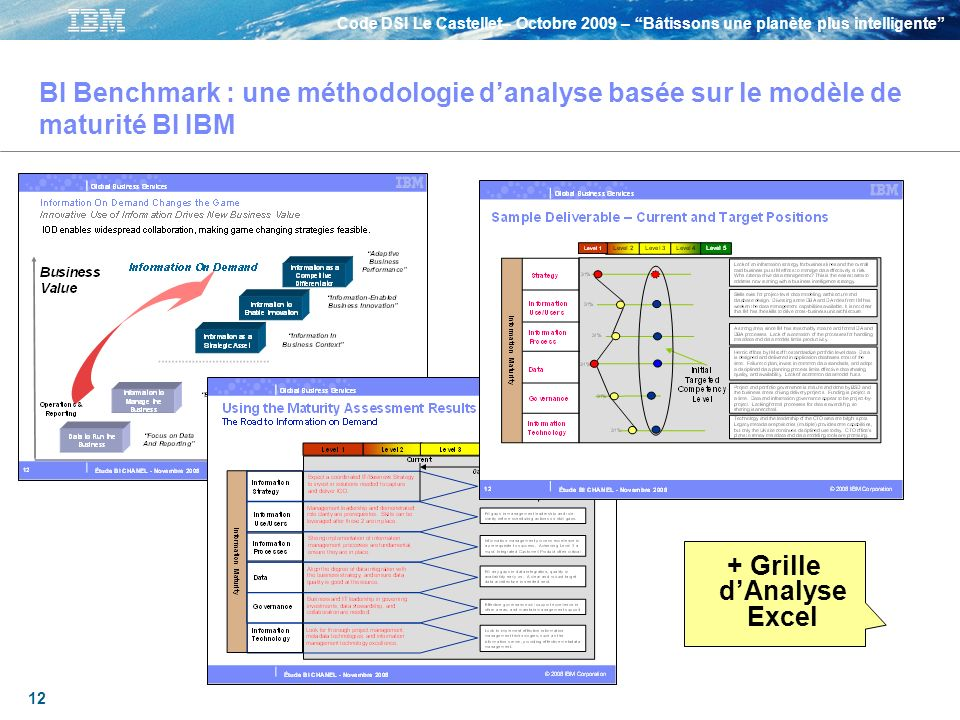 + Grille d'Analyse Excel