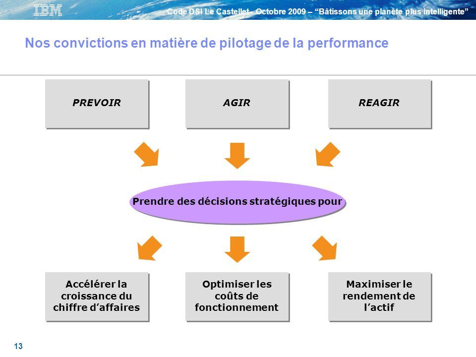 Nos convictions en matière de pilotage de la performance