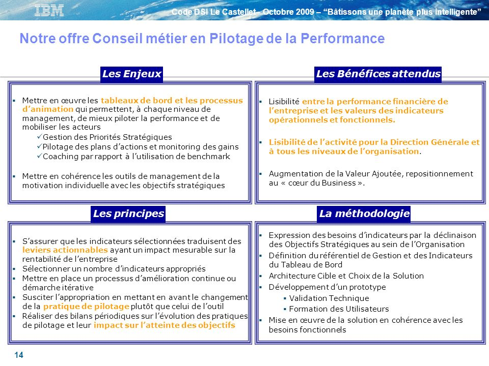 Notre offre Conseil métier en Pilotage de la Performance