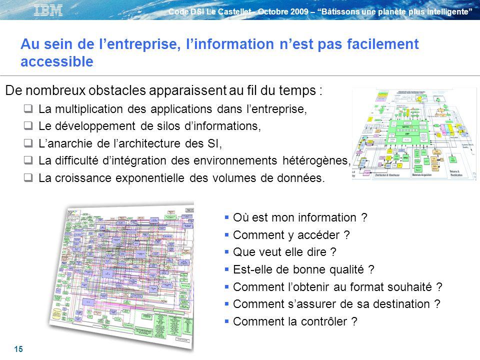 Au sein de l'entreprise, l'information n'est pas facilement accessible