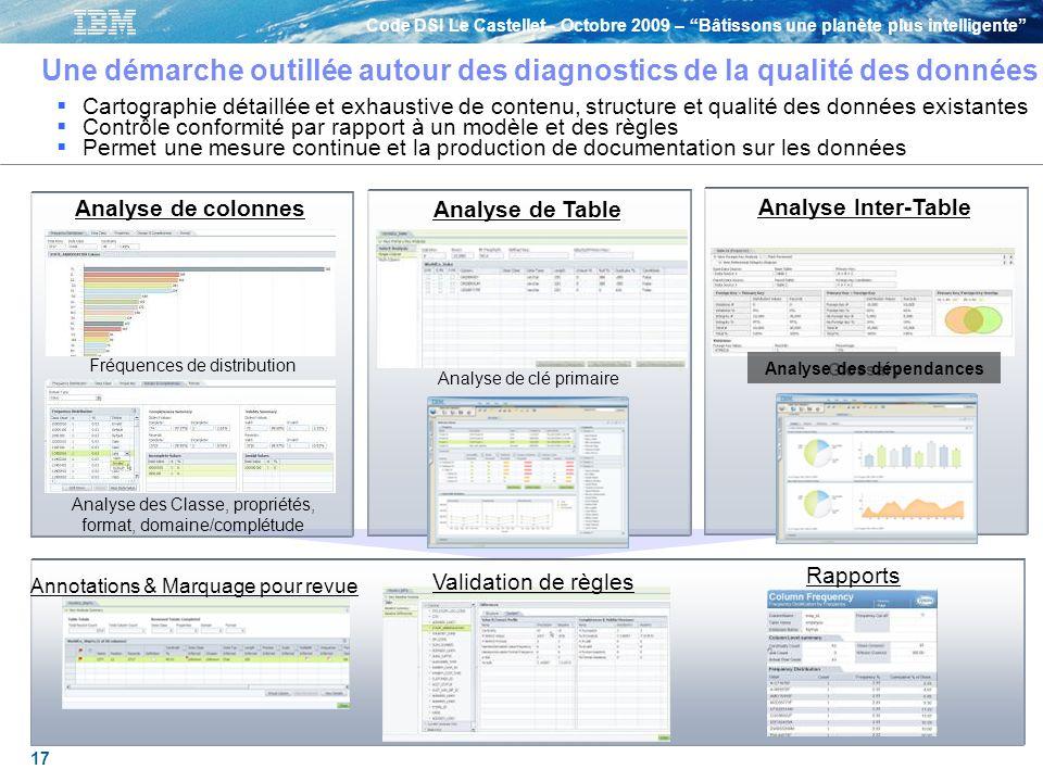 Une démarche outillée autour des diagnostics de la qualité des données