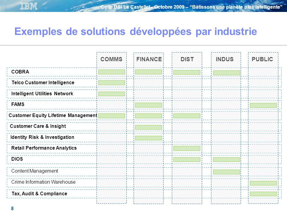 Exemples de solutions développées par industrie