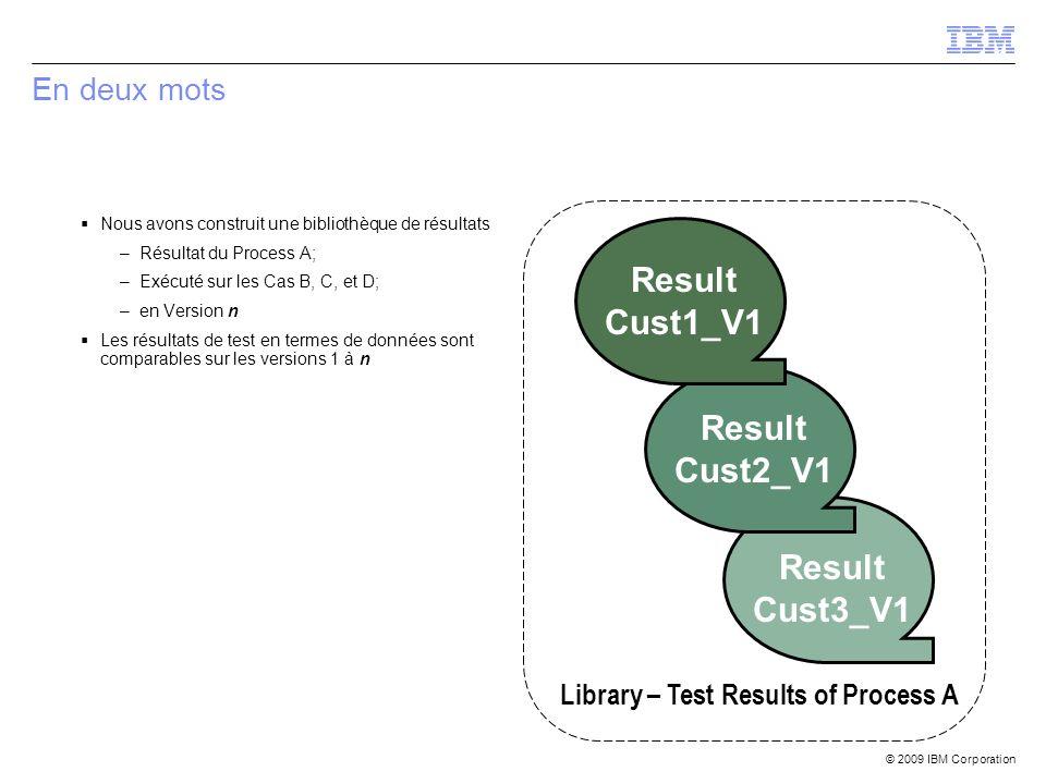 Result Cust3_V1 Result Cust2_V1 Result Cust1_V1
