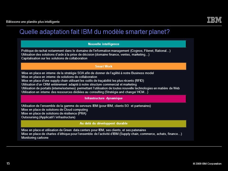 Quelle adaptation fait IBM du modèle smarter planet